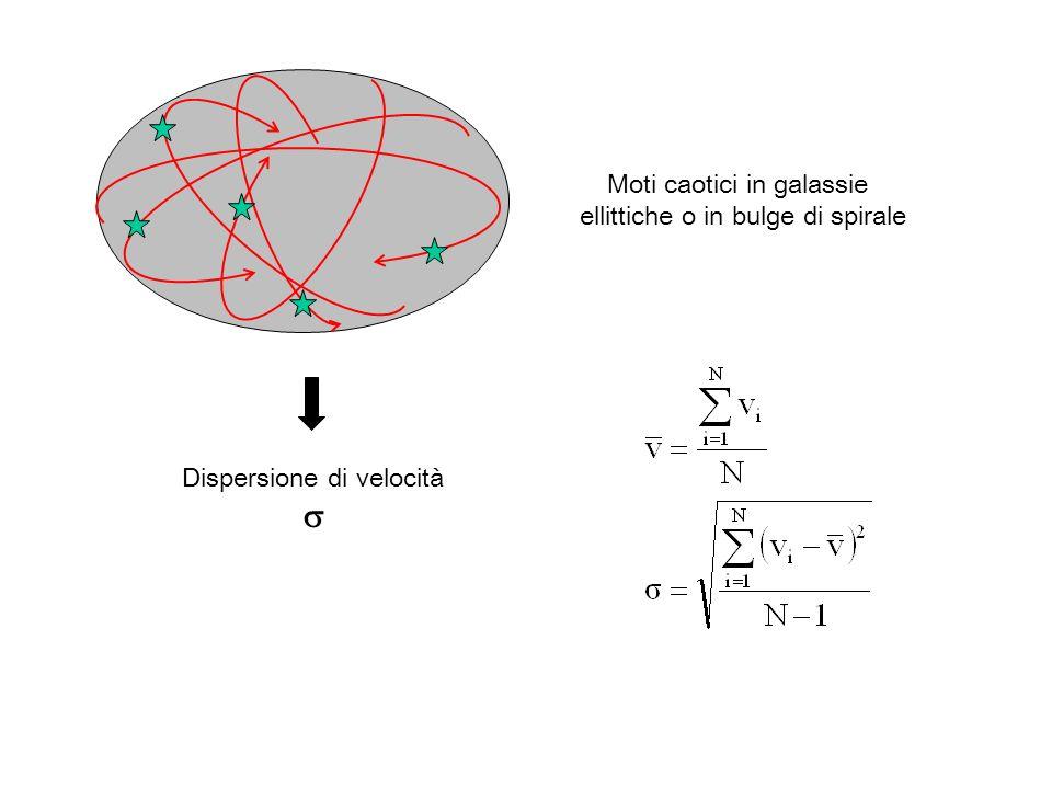 Moti caotici in galassie ellittiche o in bulge di spirale Dispersione di velocità