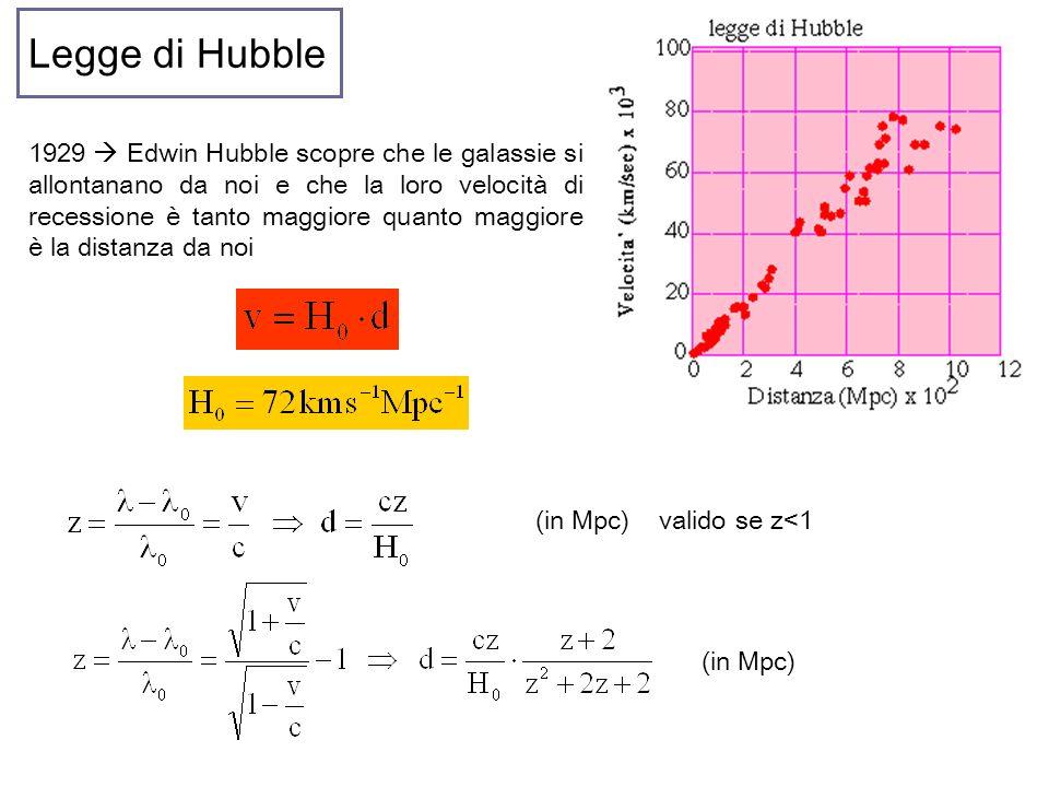 Legge di Hubble 1929 Edwin Hubble scopre che le galassie si allontanano da noi e che la loro velocità di recessione è tanto maggiore quanto maggiore è
