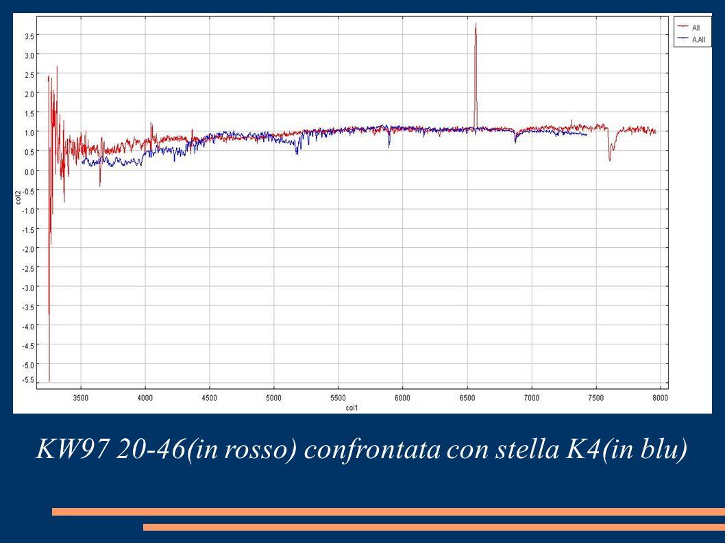 KW97 20-46(in rosso) confrontata con stella K4(in blu)