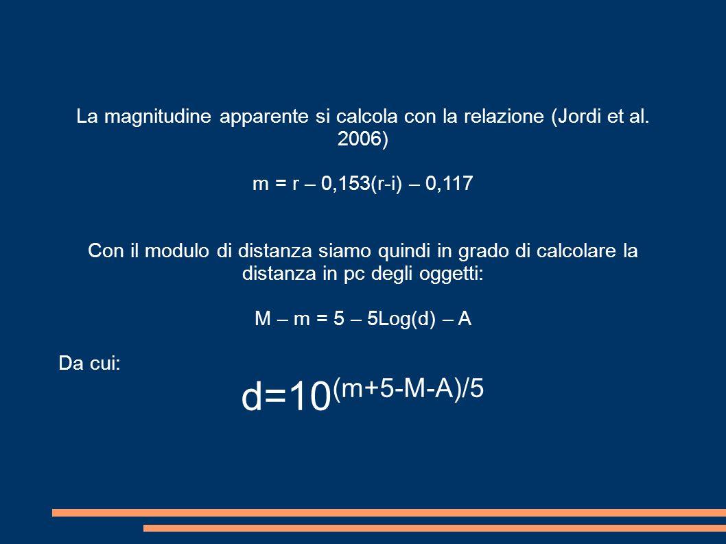 La magnitudine apparente si calcola con la relazione (Jordi et al.