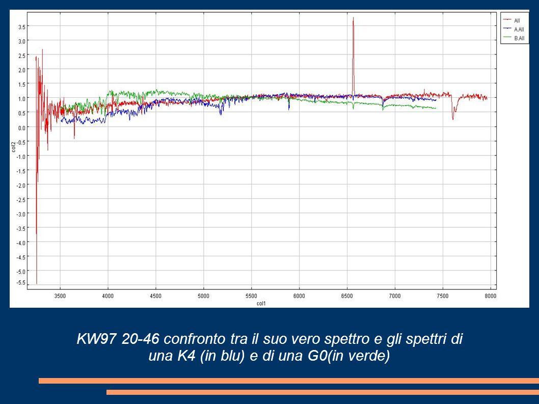 KW97 20-46 confronto tra il suo vero spettro e gli spettri di una K4 (in blu) e di una G0(in verde)