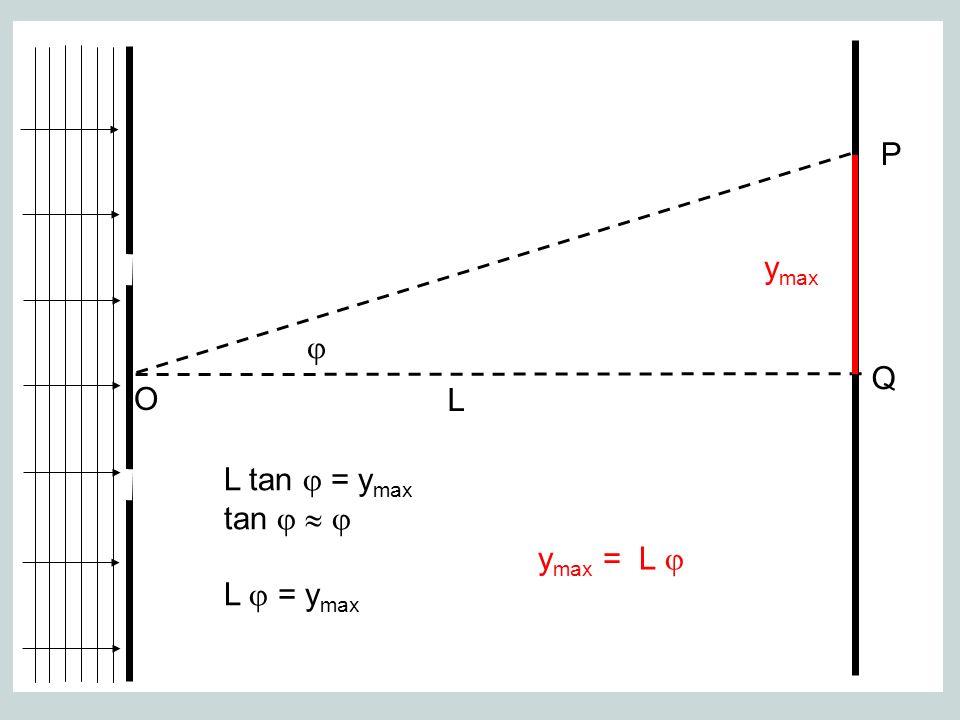 L P L tan = y max tan L = y max y max y max = L O Q
