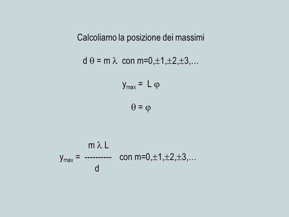 Calcoliamo la posizione dei massimi d = m con m=0, 1, 2, 3,… y max = L = m L y max = ---------- con m=0, 1, 2, 3,… d
