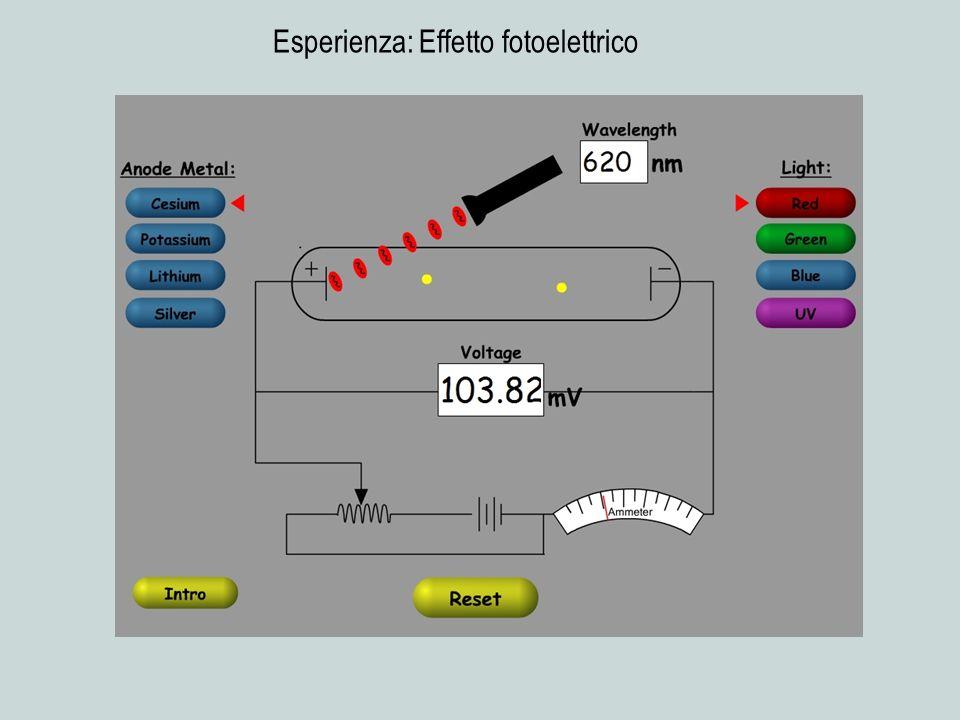 Esperienza: Effetto fotoelettrico