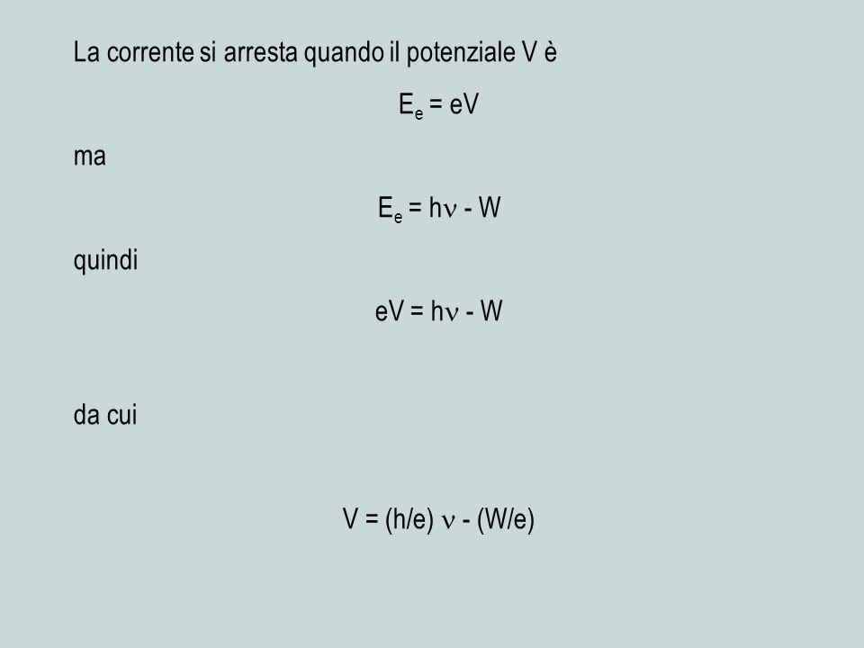 La corrente si arresta quando il potenziale V è E e = eV ma E e = h - W quindi eV = h - W da cui V = (h/e) - (W/e)