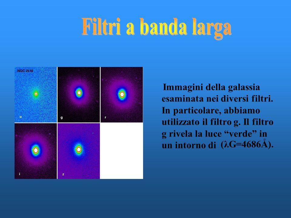 Immagini della galassia esaminata nei diversi filtri. In particolare, abbiamo utilizzato il filtro g. Il filtro g rivela la luce verde in un intorno d