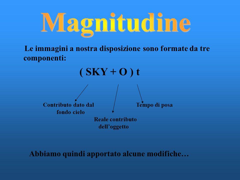 Le immagini a nostra disposizione sono formate da tre componenti: ( SKY + O ) t Contributo dato dal Tempo di posa fondo cielo Reale contributo dellogg