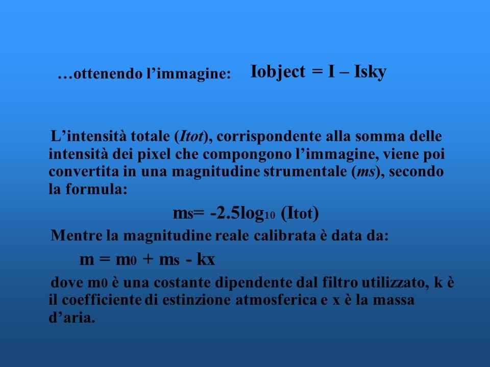 Lintensità totale (Itot), corrispondente alla somma delle intensità dei pixel che compongono limmagine, viene poi convertita in una magnitudine strume