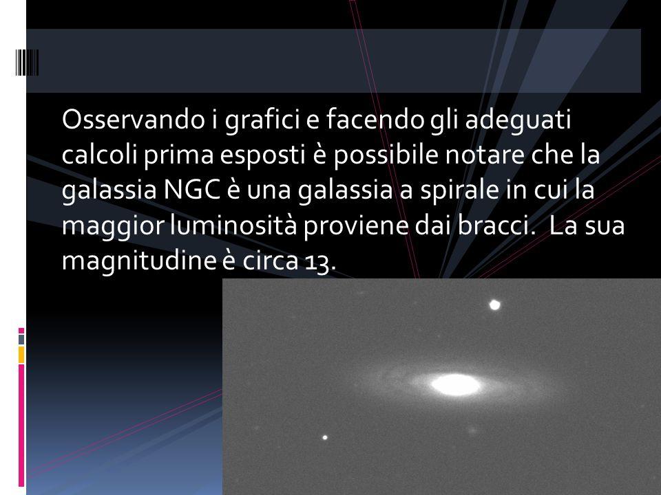 Osservando i grafici e facendo gli adeguati calcoli prima esposti è possibile notare che la galassia NGC è una galassia a spirale in cui la maggior luminosità proviene dai bracci.