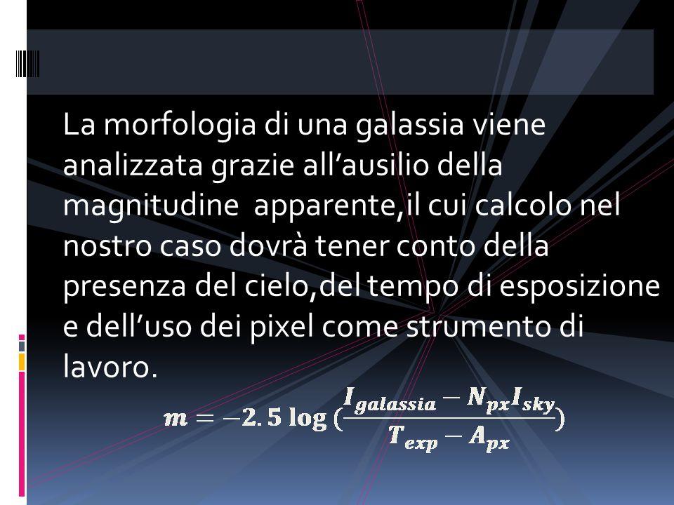 La morfologia di una galassia viene analizzata grazie allausilio della magnitudine apparente,il cui calcolo nel nostro caso dovrà tener conto della presenza del cielo,del tempo di esposizione e delluso dei pixel come strumento di lavoro.