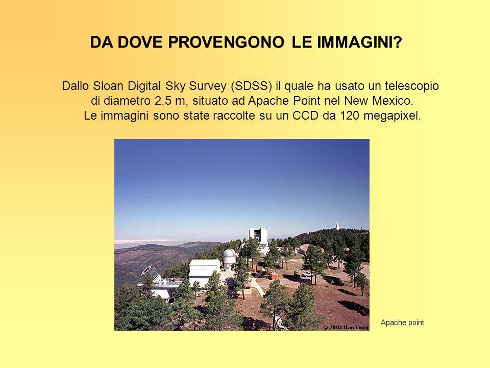DA DOVE PROVENGONO LE IMMAGINI? Dallo Sloan Digital Sky Survey (SDSS) il quale ha usato un telescopio di diametro 2.5 m, situato ad Apache Point nel N
