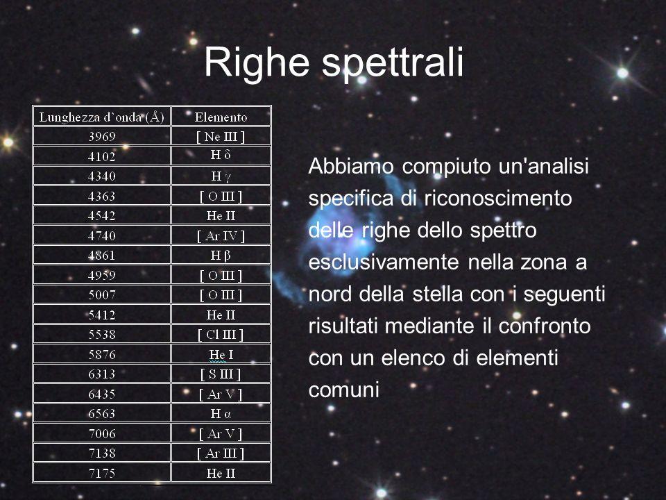 Righe spettrali Abbiamo compiuto un'analisi specifica di riconoscimento delle righe dello spettro esclusivamente nella zona a nord della stella con i