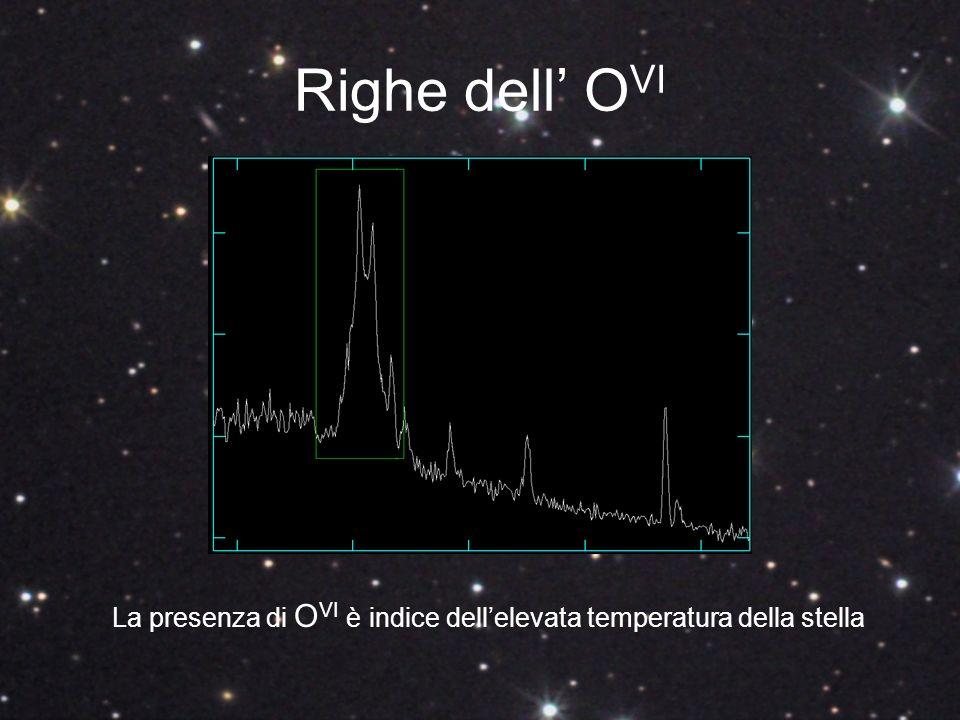 Righe dell O VI La presenza di O VI è indice dellelevata temperatura della stella
