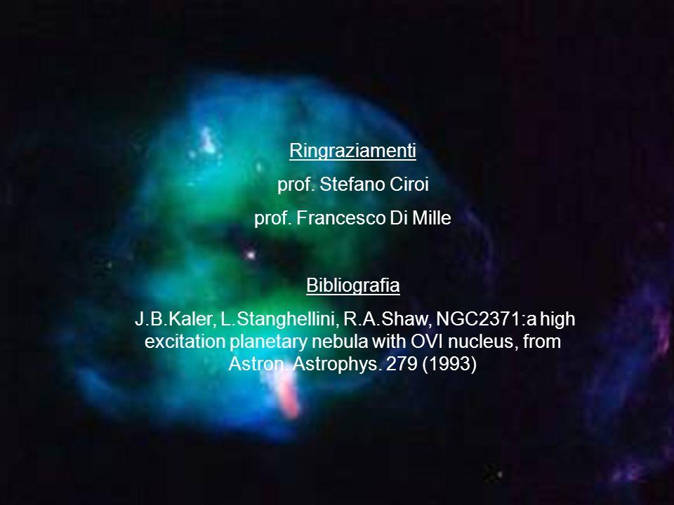 Ringraziamenti prof. Stefano Ciroi prof. Francesco Di Mille Bibliografia J.B.Kaler, L.Stanghellini, R.A.Shaw, NGC2371:a high excitation planetary nebu