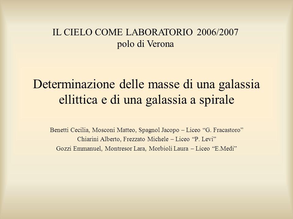 Determinazione delle masse di una galassia ellittica e di una galassia a spirale Benetti Cecilia, Mosconi Matteo, Spagnol Jacopo – Liceo G.