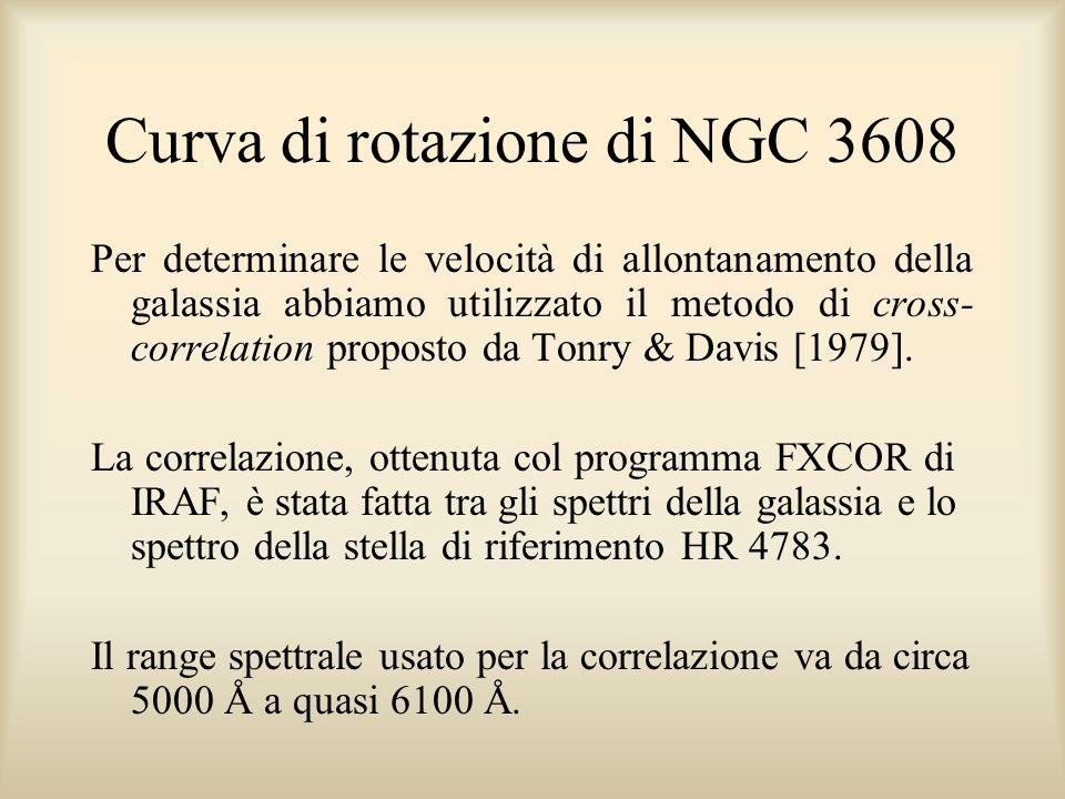 Curva di rotazione di NGC 3608 Per determinare le velocità di allontanamento della galassia abbiamo utilizzato il metodo di cross- correlation proposto da Tonry & Davis [1979].