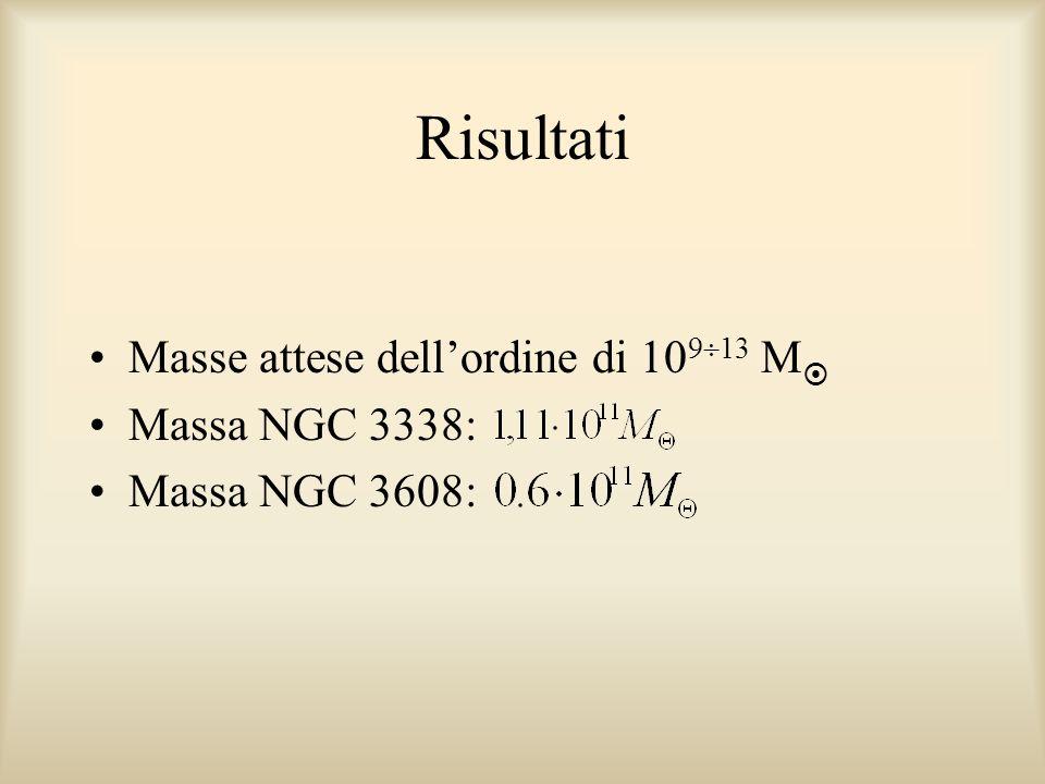 Risultati Masse attese dellordine di 10 9 13 M Massa NGC 3338: Massa NGC 3608: