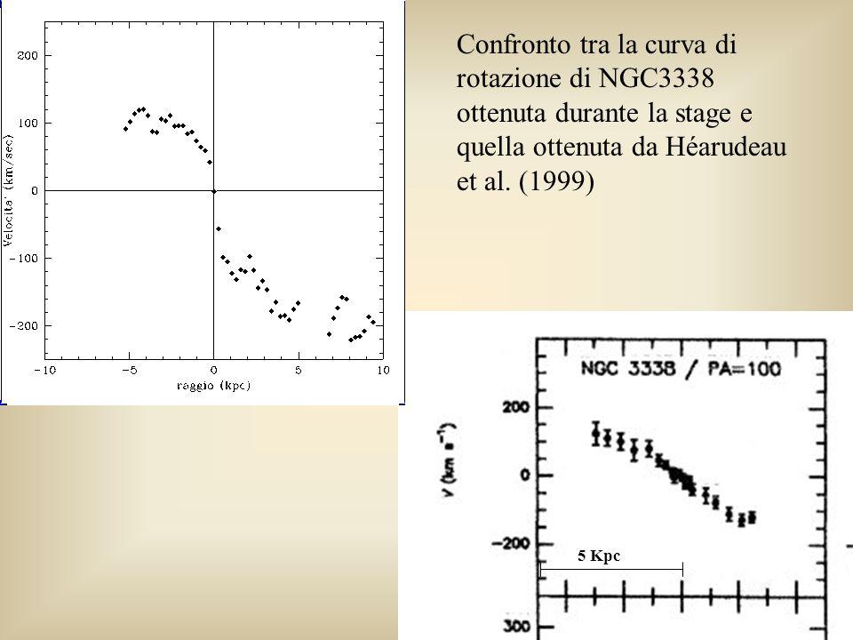 Confronto tra la curva di rotazione di NGC3338 ottenuta durante la stage e quella ottenuta da Héarudeau et al.