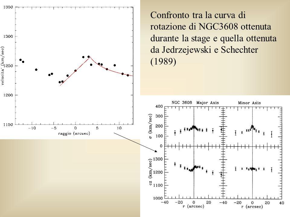 Confronto tra la curva di rotazione di NGC3608 ottenuta durante la stage e quella ottenuta da Jedrzejewski e Schechter (1989)