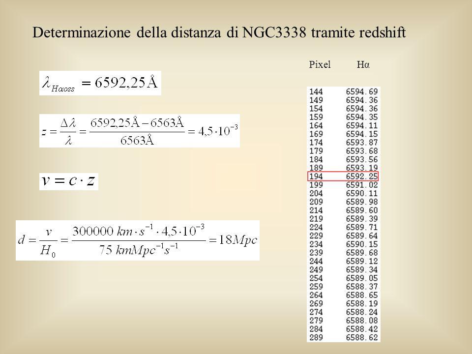 Determinazione della distanza di NGC3338 tramite redshift Pixel Hα