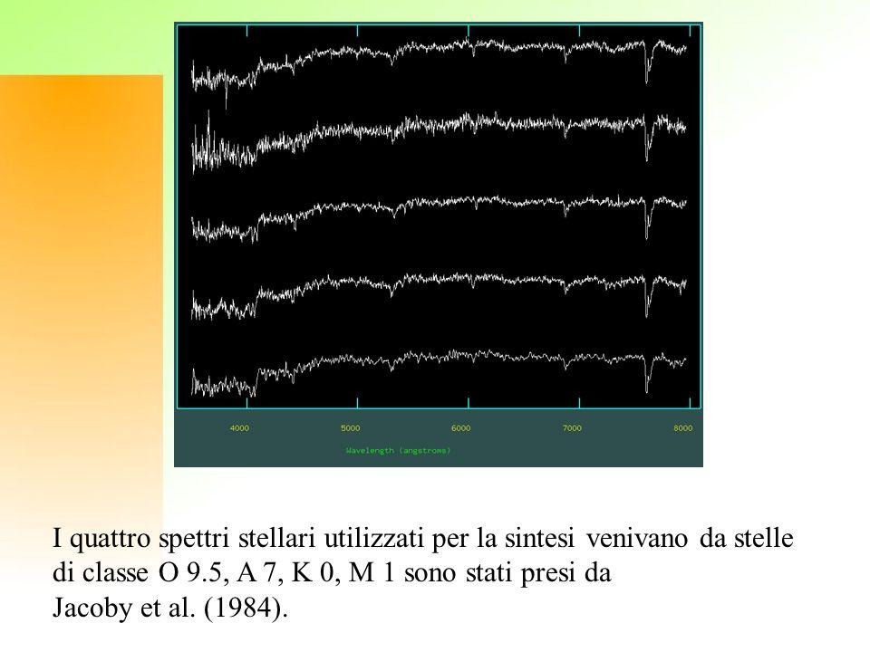 I quattro spettri stellari utilizzati per la sintesi venivano da stelle di classe O 9.5, A 7, K 0, M 1 sono stati presi da Jacoby et al. (1984).