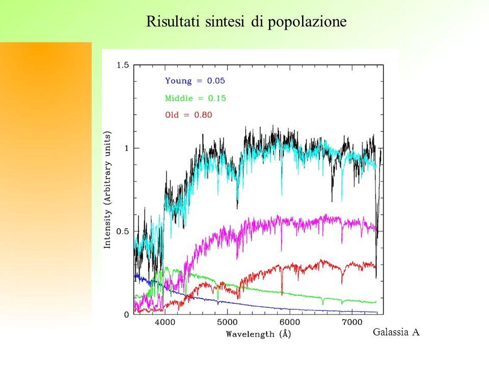 Risultati sintesi di popolazione Galassia A
