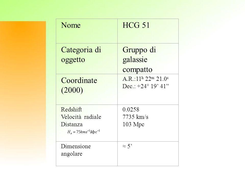 NomeHCG 51 Categoria di oggetto Gruppo di galassie compatto Coordinate (2000) A.R.:11 h 22 m 21.0 s Dec.: +24° 19 41 Redshift Velocità radiale Distanz