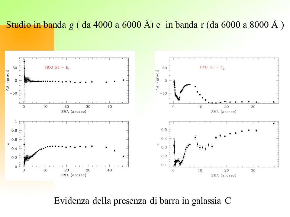 Studio in banda g ( da 4000 a 6000 Å) e in banda r (da 6000 a 8000 Å ) Evidenza della presenza di barra in galassia C