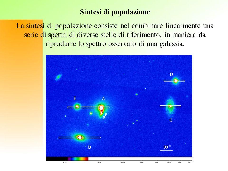 Sintesi di popolazione La sintesi di popolazione consiste nel combinare linearmente una serie di spettri di diverse stelle di riferimento, in maniera