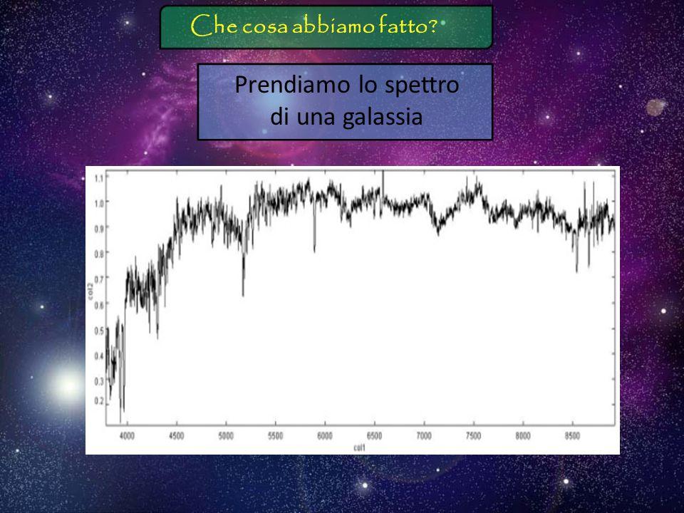 Topcat Inserito nel programma i vari spettri Combinato gli spettri !!! Che cosa abbiamo fatto?