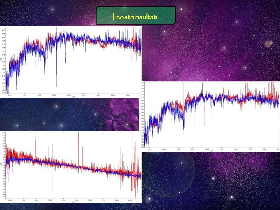 I nostri risultati Spesso è possibile ottenere lo spettro di una galassia attraverso diverse combinazioni Approssima meglio la parte iniziale Peggio l