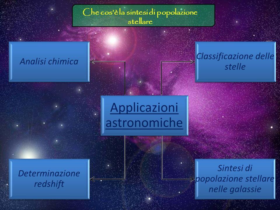 Che cosè la sintesi di popolazione stellare