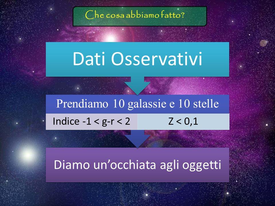 Che cosè la sintesi di popolazione stellare???? Che cosa abbiamo fatto? I nostri risultati 123