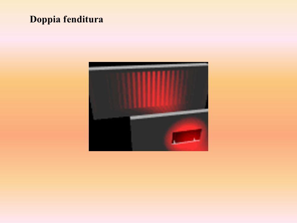 http://hyperphysics.phy-astr.gsu.edu/hbase/phyopt/grating.html Doppia fenditura