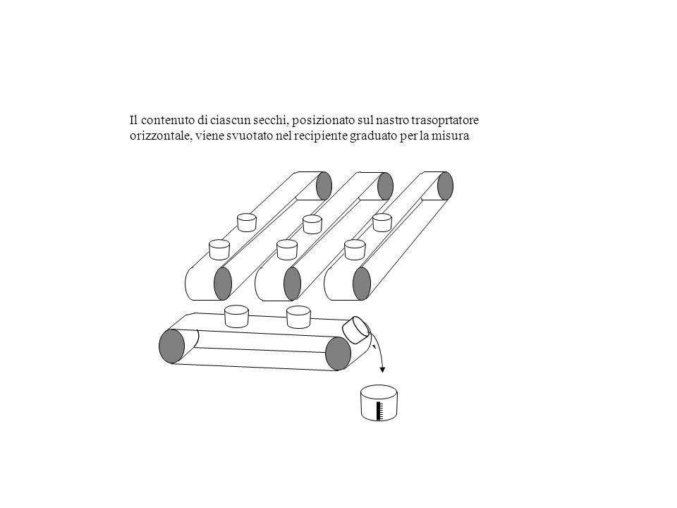 Il nastro trasportatore verticale si ferma. Parte quello orizzontale