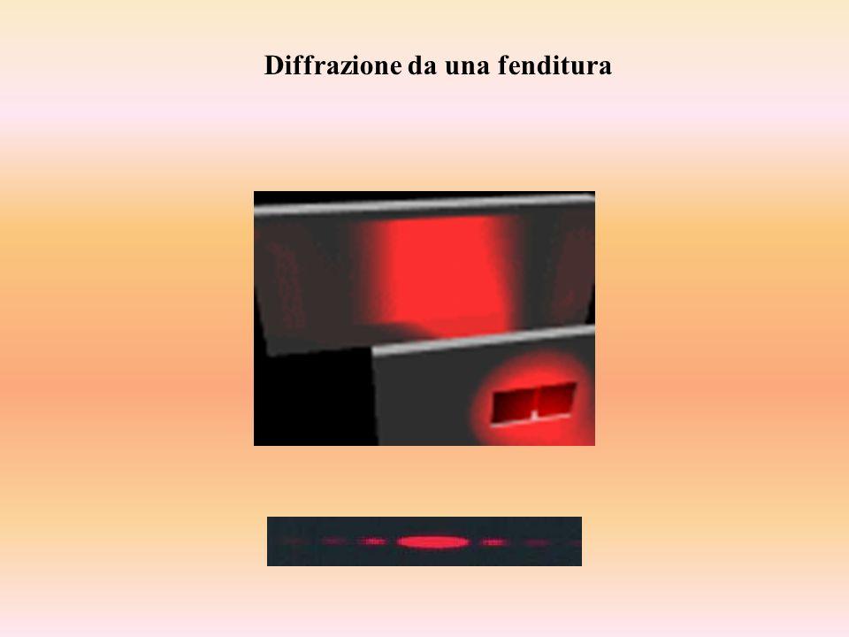 La luce emessa da un oggetto in avvicinamento è spostata verso il blu BLUESHIFT La luce emessa da un oggetto in allontanamento è spostata verso il rosso REDSHIFT = v c Effetto doppler