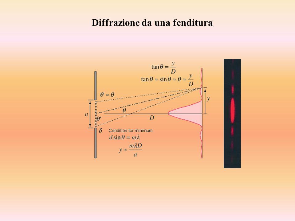 V = v c Misurando lo spostamento delle righe spettrali possiamo calcolare la velocità radiale degli oggetti celesti
