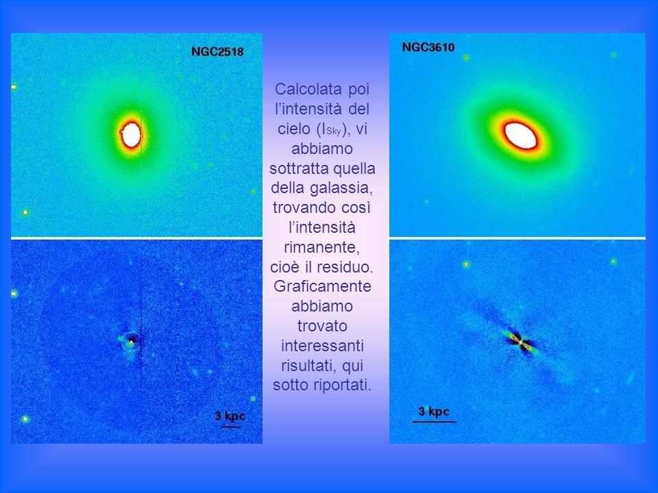 PARAMETRI IN BASE AL SEMIASSE MAGGIORE: ellitticità angolo di posizione NGC3610 NGC2518