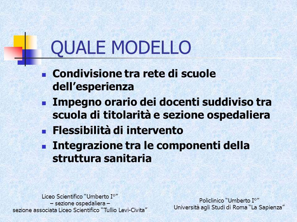 Liceo Scientifico Umberto I° – sezione ospedaliera – sezione associata Liceo Scientifico Tullio Levi-Civita DAL 99 a OGGI Policlinico Umberto I° Unive
