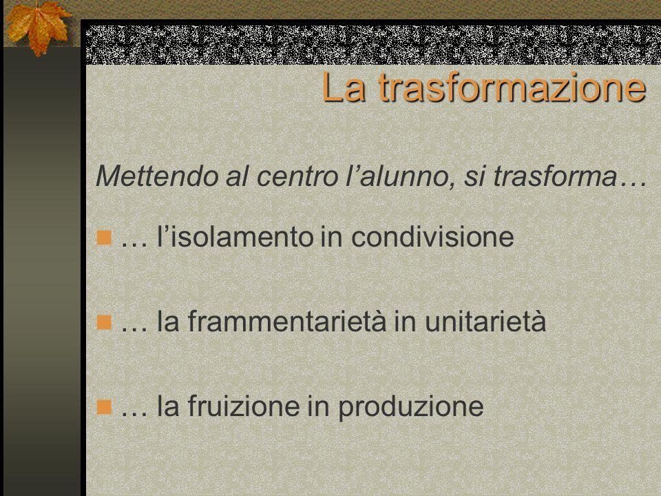 La trasformazione … lisolamento in condivisione … la frammentarietà in unitarietà … la fruizione in produzione Mettendo al centro lalunno, si trasforma…