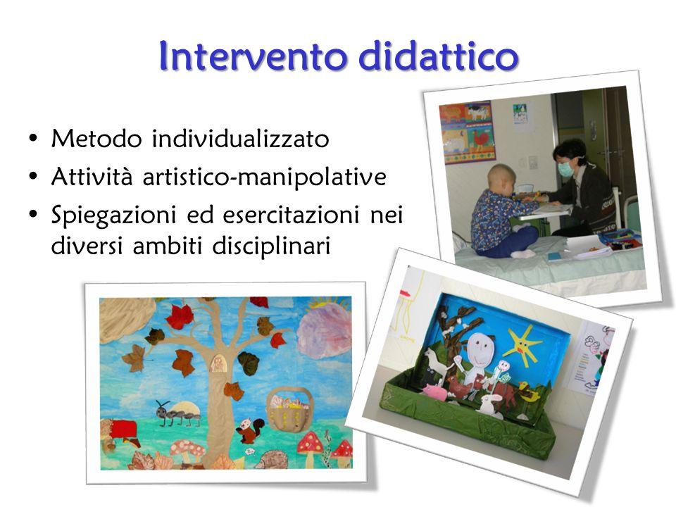 Intervento didattico Metodo individualizzato Attività artistico-manipolative Spiegazioni ed esercitazioni nei diversi ambiti disciplinari