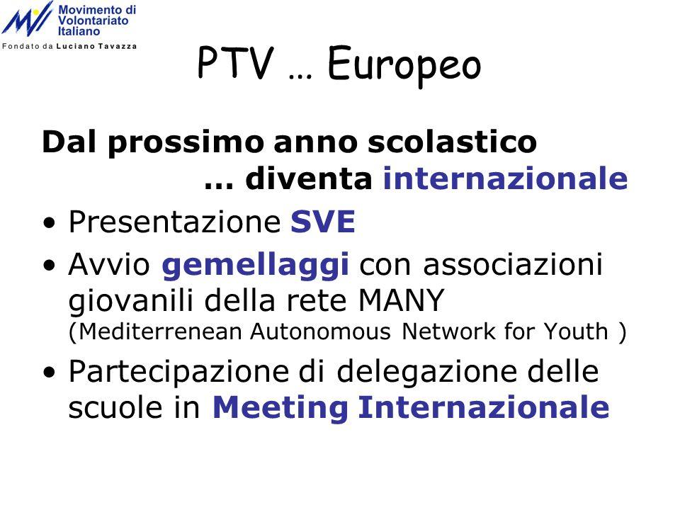 PTV … Europeo Dal prossimo anno scolastico … diventa internazionale Presentazione SVE Avvio gemellaggi con associazioni giovanili della rete MANY (Med