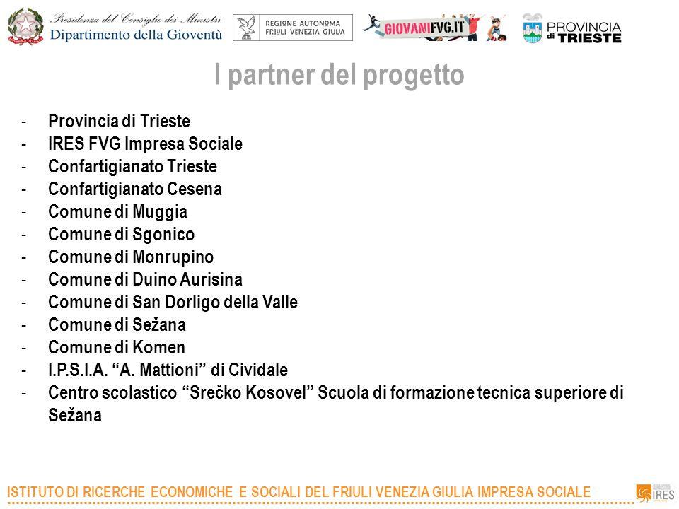 I partner del progetto - Provincia di Trieste - IRES FVG Impresa Sociale - Confartigianato Trieste - Confartigianato Cesena - Comune di Muggia - Comun