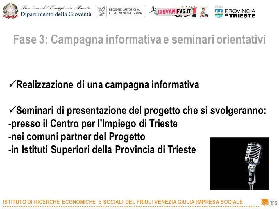 ISTITUTO DI RICERCHE ECONOMICHE E SOCIALI DEL FRIULI VENEZIA GIULIA IMPRESA SOCIALE Fase 3: Campagna informativa e seminari orientativi Realizzazione