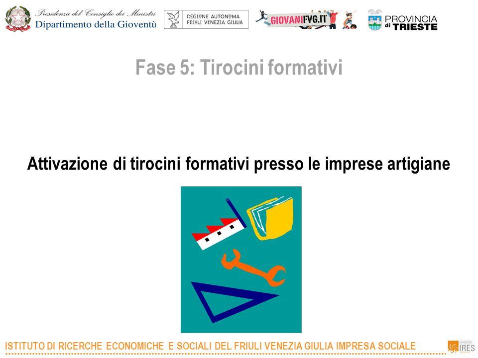 ISTITUTO DI RICERCHE ECONOMICHE E SOCIALI DEL FRIULI VENEZIA GIULIA IMPRESA SOCIALE Fase 5: Tirocini formativi Attivazione di tirocini formativi press