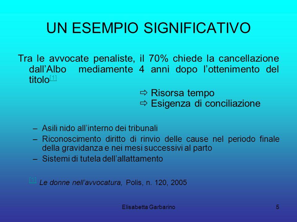 Elisabetta Garbarino6 EVOLUZIONE DEL RICONOSCIMENTO Nel quadro normativo italiano non vi è una tutela articolata e codificata delle pari opportunità nelle libere professioni: la tutela va ricercata in un insieme non sistematico di norme.