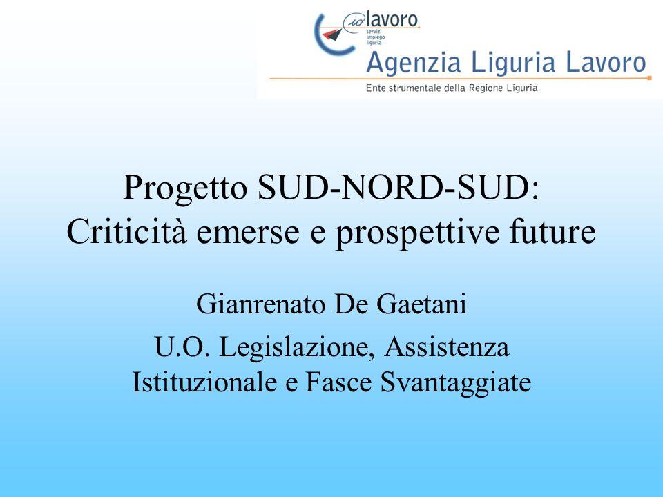 Progetto SUD-NORD-SUD: Criticità emerse e prospettive future Gianrenato De Gaetani U.O.