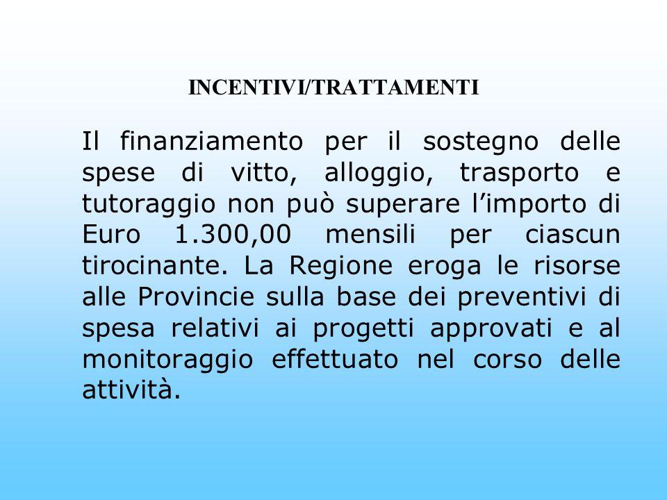INCENTIVI/TRATTAMENTI Il finanziamento per il sostegno delle spese di vitto, alloggio, trasporto e tutoraggio non può superare limporto di Euro 1.300,00 mensili per ciascun tirocinante.