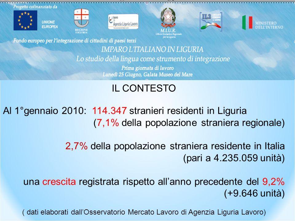 IL CONTESTO Al 1°gennaio 2010: 114.347 stranieri residenti in Liguria (7,1% della popolazione straniera regionale) 2,7% della popolazione straniera residente in Italia (pari a 4.235.059 unità) una crescita registrata rispetto allanno precedente del 9,2% (+9.646 unità) ( dati elaborati dallOsservatorio Mercato Lavoro di Agenzia Liguria Lavoro)
