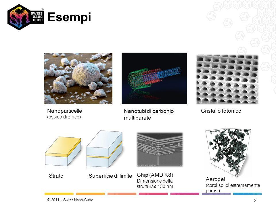 © 2011 - Swiss Nano-Cube Esempi 5 Nanoparticelle (ossido di zinco) Nanotubi di carbonio multiparete Cristallo fotonico Aerogel (corpi solidi estremamente porosi) Strato Superficie di limite Chip (AMD K8) Dimensione della struttura 130 nm